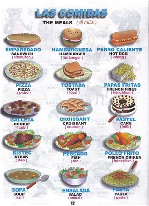 imagenes de comidas en ingles y español ingles comidas