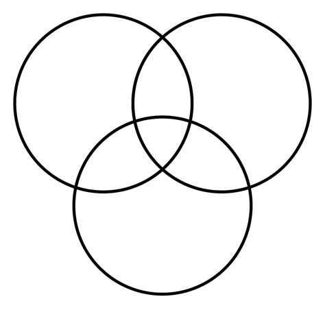 3 circle venn diagram file intersection of 3 circles 0 svg wikimedia commons