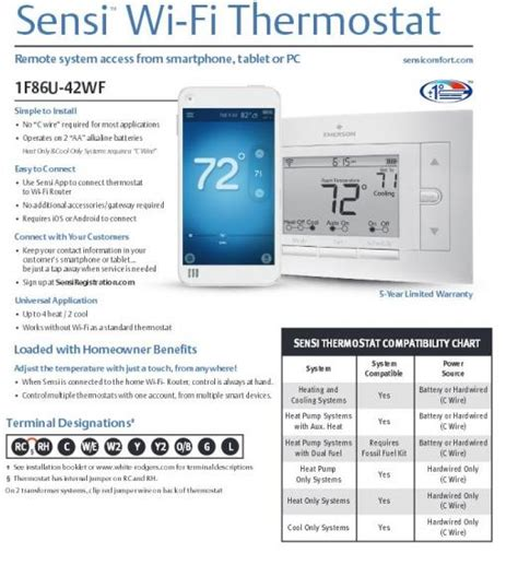 emerson thermostat wiring solidfonts readingrat net
