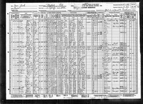 Census Search Family And Descendants Of Francis Paul Schwert 1923 2003