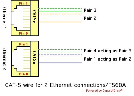 cat5 phone wiring diagram cat 5 wiring diagram for telephone wiring diagram and schematic diagram images