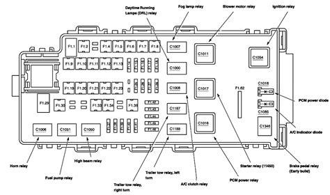 2003 Mercury Mountaineer Fuse Box Diagram