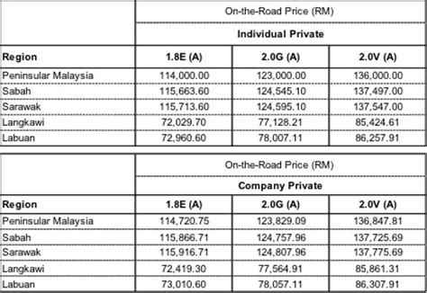 Toyota Rav4 List Price Price List Of Altis 2014 In Thailand Html Autos Weblog