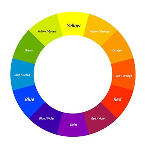 color wheel hair dye 25 best ideas about hair color wheel on color