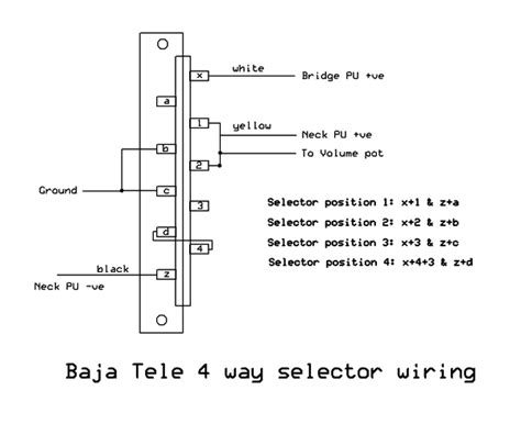 baja telecaster wiring diagram 30 wiring diagram images