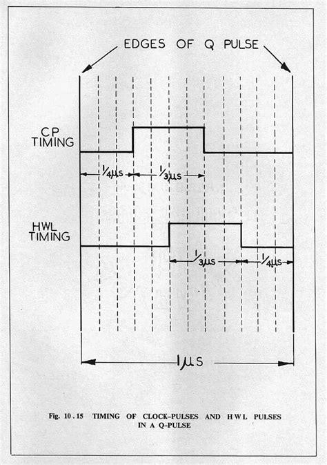 tcb study section deuce logical design manual part i