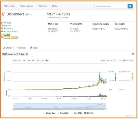 bitconnect not staking bitconnect coin update 20 apr 2017 07 50 gmt 2 steemit