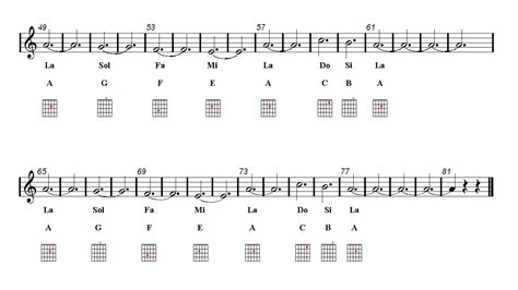 Wedding Bell Guitar Tutorial by Guitar Of Thrones Theme Sheet Guitar