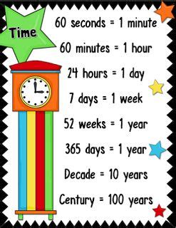 teach with teach 1 term 6 months printed access card new engaging titles from 4ltr press best 25 printable classroom posters ideas on