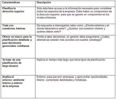 plan de accion para una estacion de servicio en argentina walejita tec guianza turistica y protocolo