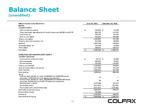 section 179 intangibles colfax corp form 8 k ex 99 2 exhibit 99 2 july 27