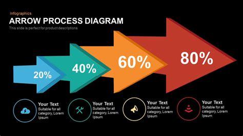 arrow diagram arrow process diagram slidebazaar