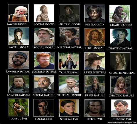 moral alignment chart walking dead characters