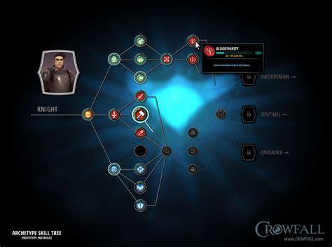 Skill With crowfall throne war mmo faq skills and skill trees