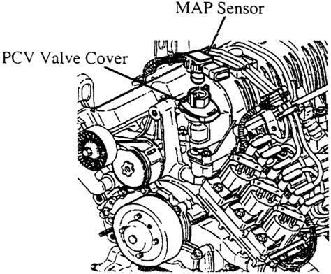 electronic throttle control 2003 buick century parking system repair guides electronic engine controls manifold absolute pressure map sensor