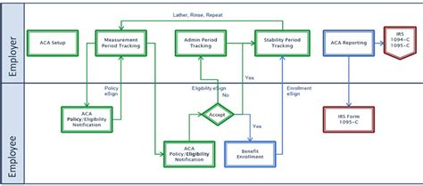 Advantage Background Check Status 187 Compliance Background Checks