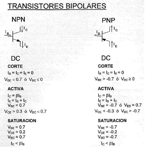 transistor npn formule file formula transistor png wikimedia commons