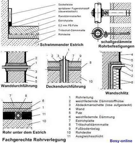 schallschutz zwischen zwei wohnungen schallschutz in der installationstechnik shkwissen