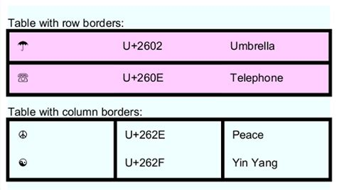 table row borders and column borders