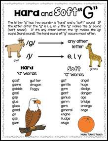 teaching the hard and soft quot c quot and quot g quot make take amp teach