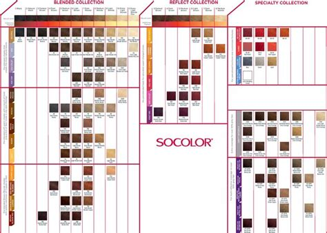 Matrix Socolour Chocolate matrix so color chart matrix socolor 6br grip dye