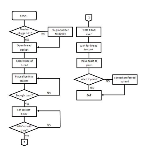 flowchart connector page connector in flowchart flowchart in word