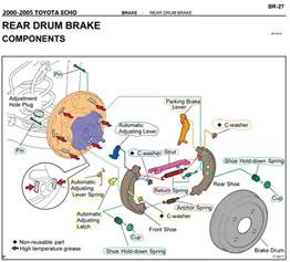 Drum Brake System Components And Operation Rear Drum Brake Components Png Members Gallery