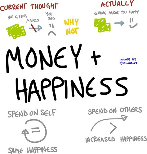Money Can T Buy Happiness Essay by Money Can T Buy Happiness Essay