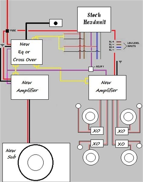 wiring diagram 2 channel 28 images 2 channel wiring