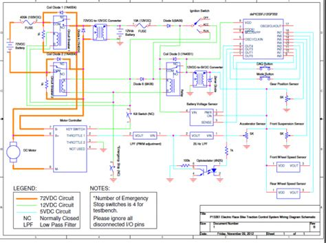 electrical equipment layout design edge