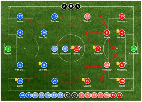 arsenal soccerway ramsey and arteta the heroes of arsenal s victory at