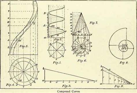 technical drawing pattern development compound curves technical drawing joshua nava arts