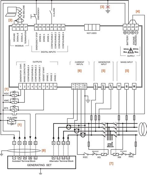 backup generator wiring diagram wiring diagram with