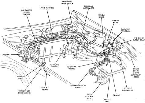 wiring diagram 1991 chrysler new yorker get free image