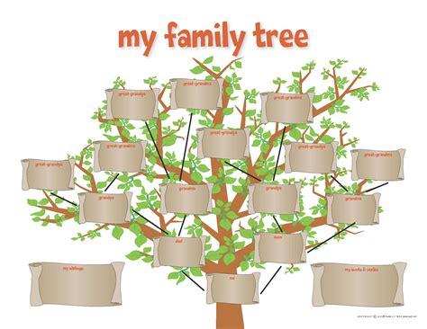 family tree word art generator hatch urbanskript co