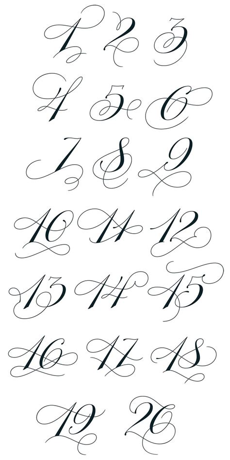 numbers tattoo 17 best ideas about number fonts on chalkboard