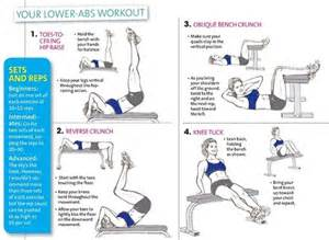 Best lower ab exercise workout different types of exercise bikes
