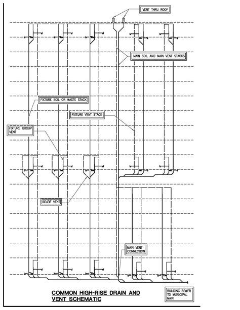 vent diagram studor vent diagram wiring diagrams wiring diagram schemes