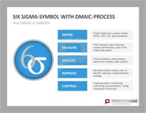 Sipoc Powerpoint Template Six Sigma Powerpointpresentation Ppt Sipoc Diagram Powerpoint Dmaic Ppt Template
