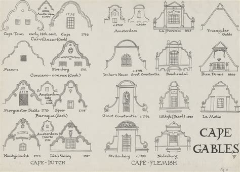 House Plans Cottage cape gables