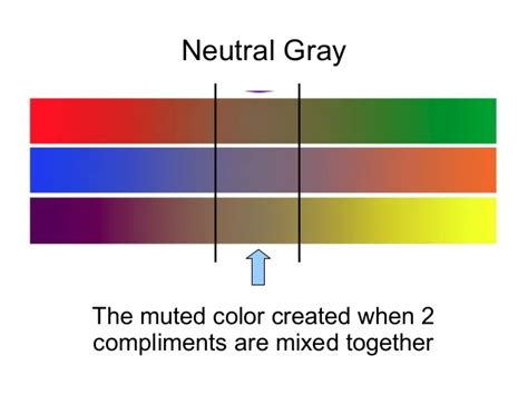 definition of color in neutral colors definition neutral color definition 28