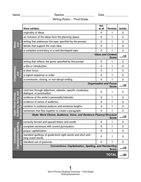 application letter rubric rubric for resume writing