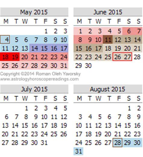 Mercury Retrograde Calendar 2015 Mercury Retrograde Calendar
