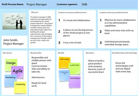 persona design template service blueprint and personas new service design templates