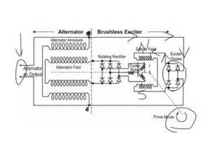 brushless alternator wiring diagram brushless alternator