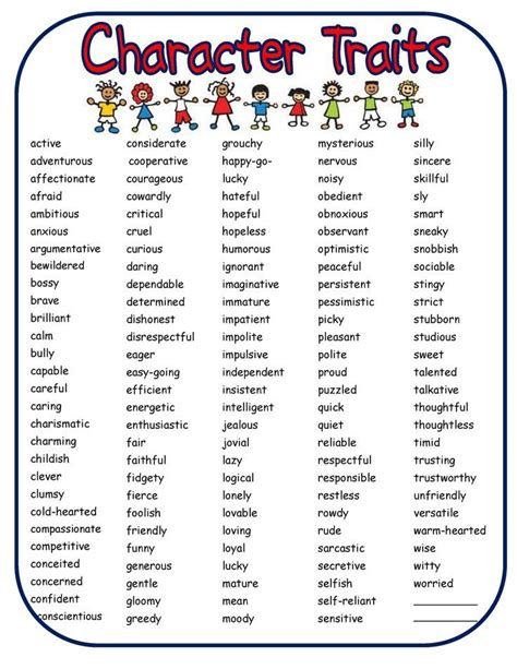 character traits characterization success character bringing characters to life in writer s workshop