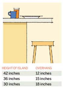 Standard Bar Top Overhang by Kitchen Numbers Breakfast Bars And Islands 64 Important