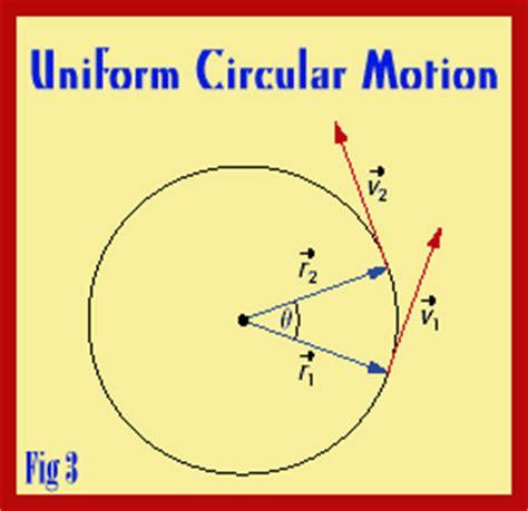 circular motion diagram nylons pics page 453 of 1003 gets