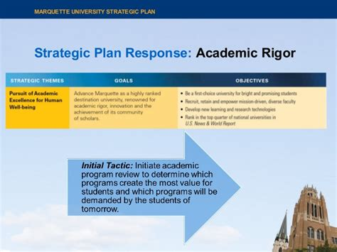 Marquette Mba Cost by Marquette Strategic Planning August 2013