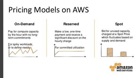 amazon ec2 pricing aws vs google cloud platform vs microsoft azure cloud